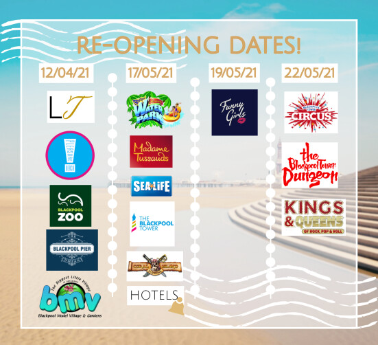 Blackpool Reopening Dates for Hotels, Attractions, Shows and Dining